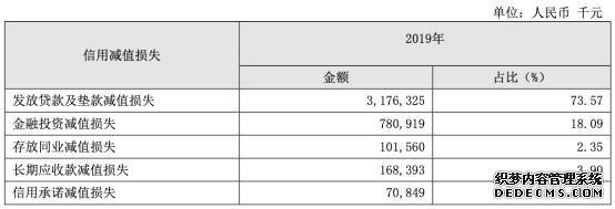 贵阳银行ROE连降5年 去年逾期贷款增40亿人均薪酬36万